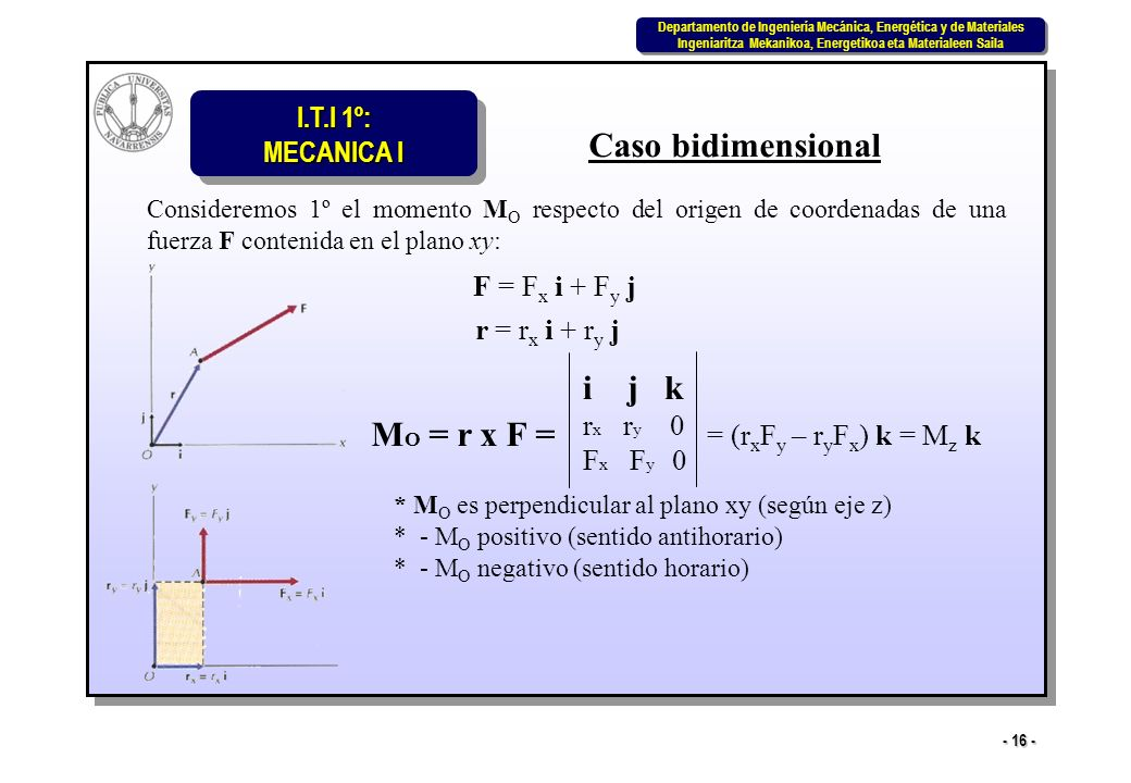 Caso bidimensional i j k MO = r x F = F = Fx i + Fy j r = rx i + ry j