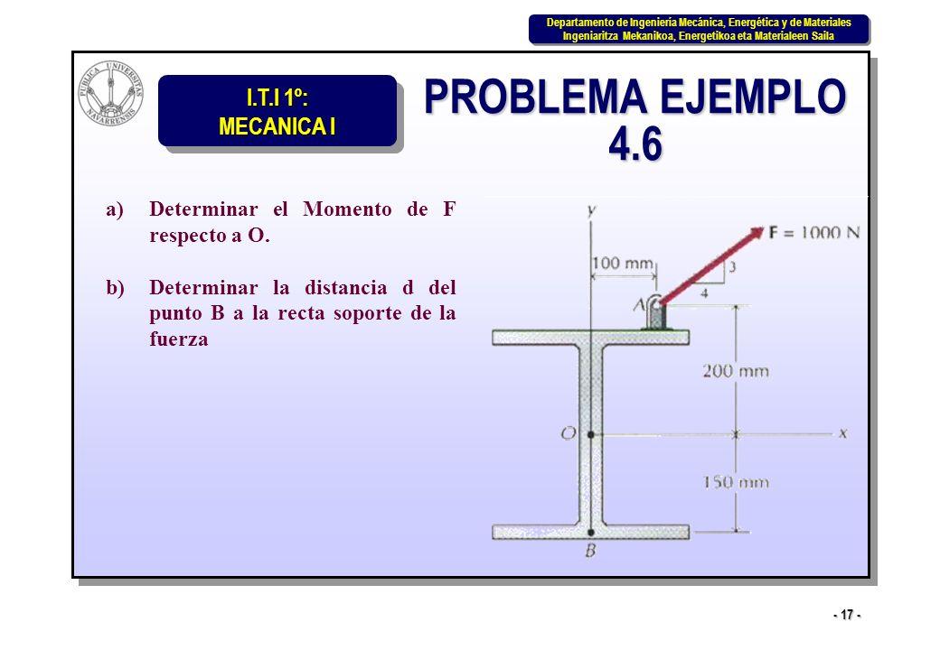 PROBLEMA EJEMPLO 4.6 Determinar el Momento de F respecto a O.