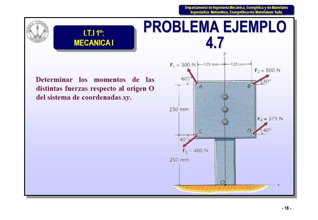 PROBLEMA EJEMPLO 4.7 Determinar los momentos de las distintas fuerzas respecto al origen O del sistema de coordenadas xy.