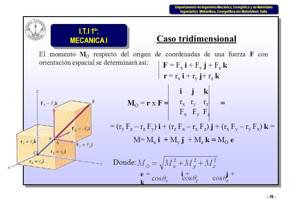 Caso tridimensional F = Fx i + Fy j + Fz k r = rx i + ry j+ rz k i j k