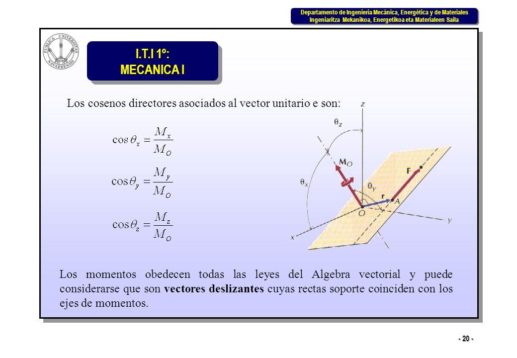 Los cosenos directores asociados al vector unitario e son: