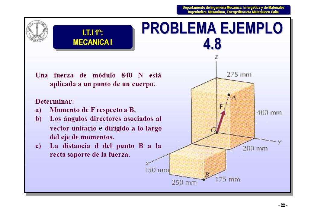 PROBLEMA EJEMPLO 4.8 Una fuerza de módulo 840 N está aplicada a un punto de un cuerpo. Determinar: