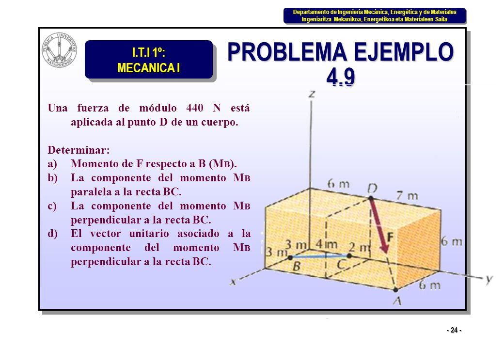 PROBLEMA EJEMPLO 4.9 Una fuerza de módulo 440 N está aplicada al punto D de un cuerpo. Determinar:
