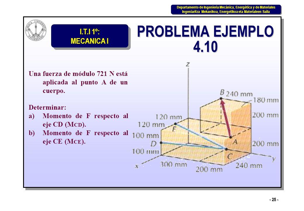 PROBLEMA EJEMPLO 4.10 Una fuerza de módulo 721 N está aplicada al punto A de un cuerpo. Determinar: