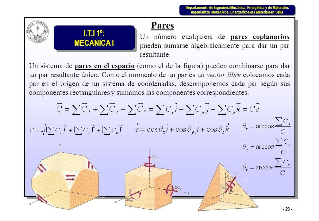 Pares Un número cualquiera de pares coplanarios pueden sumarse algebraicamente para dar un par resultante.