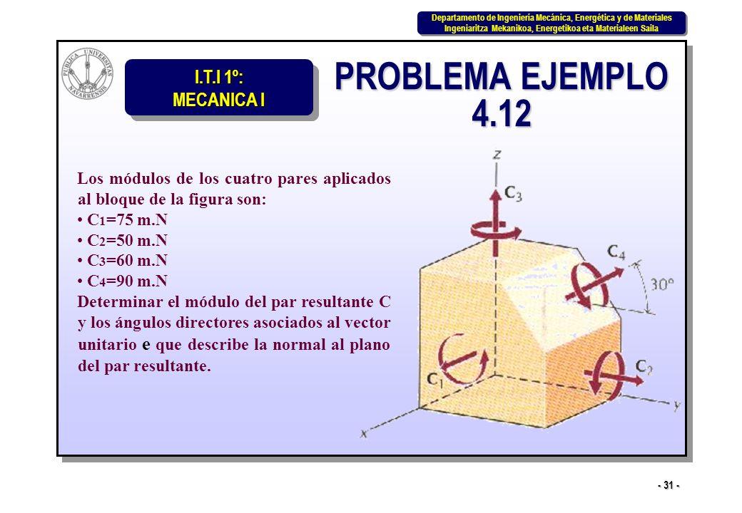 PROBLEMA EJEMPLO 4.12 Los módulos de los cuatro pares aplicados al bloque de la figura son: C1=75 m.N.