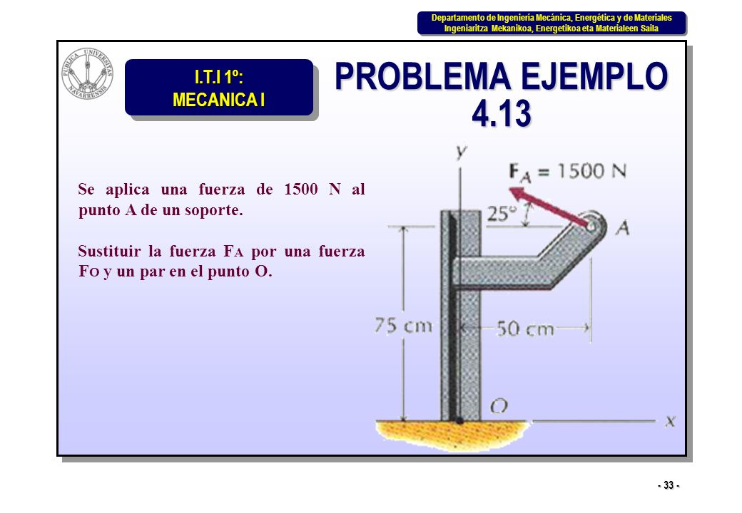 PROBLEMA EJEMPLO 4.13 Se aplica una fuerza de 1500 N al punto A de un soporte.
