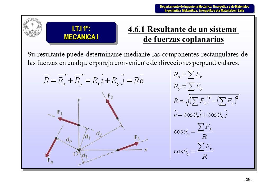 4.6.1 Resultante de un sistema de fuerzas coplanarias