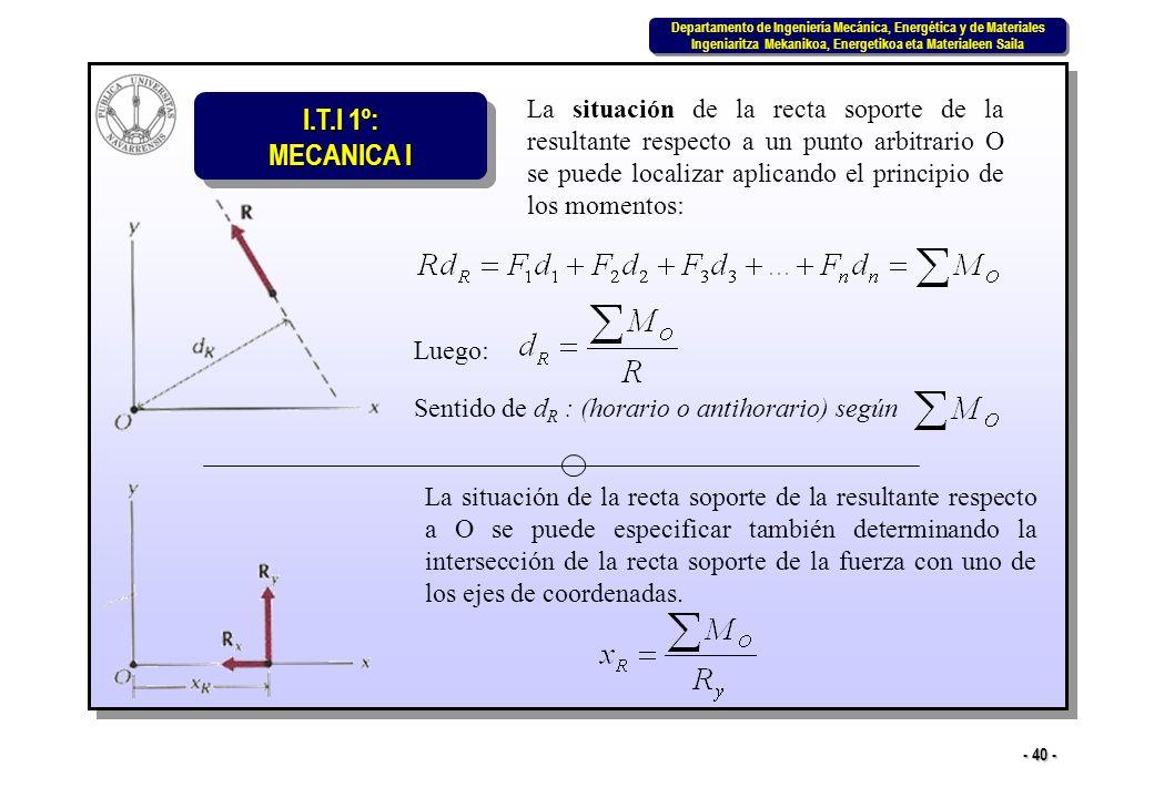 La situación de la recta soporte de la resultante respecto a un punto arbitrario O se puede localizar aplicando el principio de los momentos: