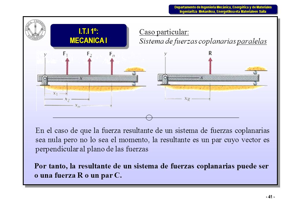 Caso particular: Sistema de fuerzas coplanarias paralelas.