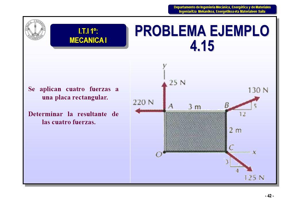 PROBLEMA EJEMPLO 4.15 Se aplican cuatro fuerzas a una placa rectangular.