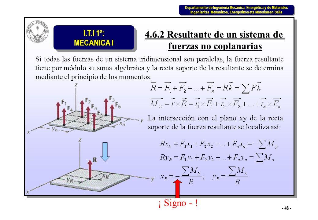 4.6.2 Resultante de un sistema de fuerzas no coplanarias