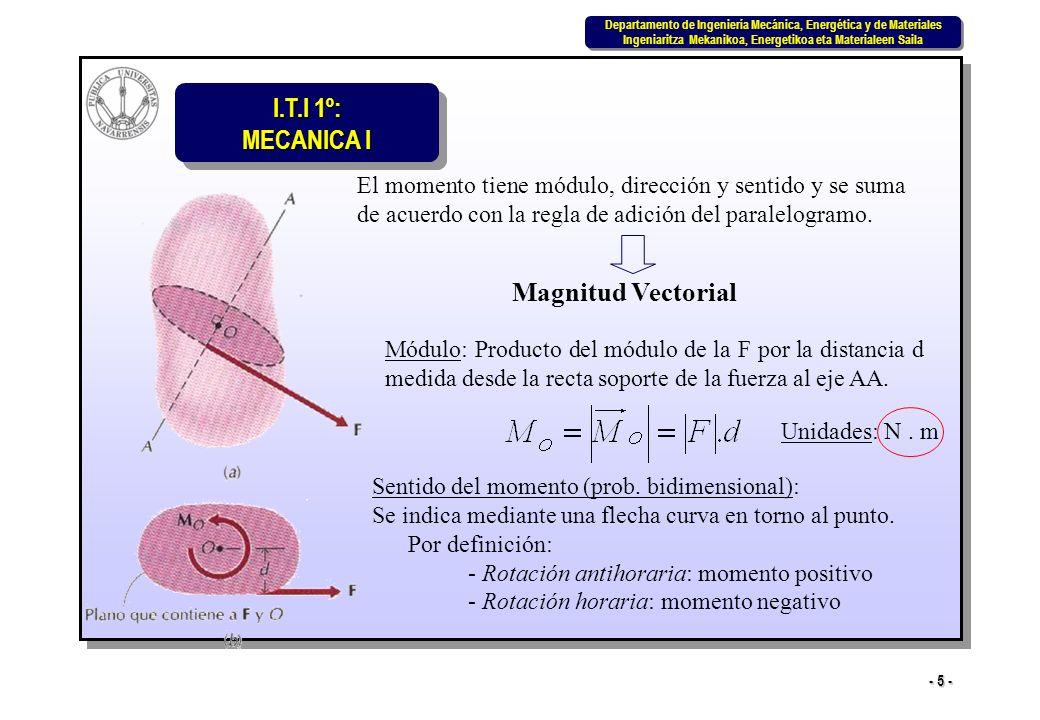 El momento tiene módulo, dirección y sentido y se suma de acuerdo con la regla de adición del paralelogramo.