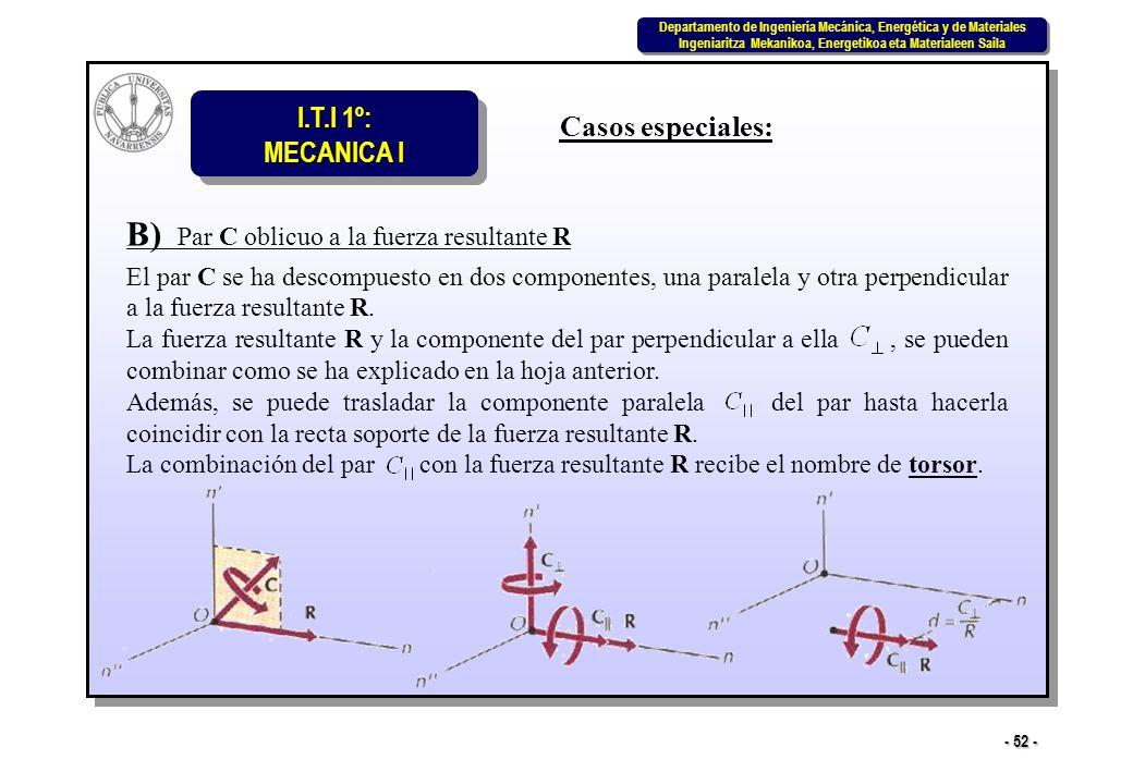 B) Par C oblicuo a la fuerza resultante R