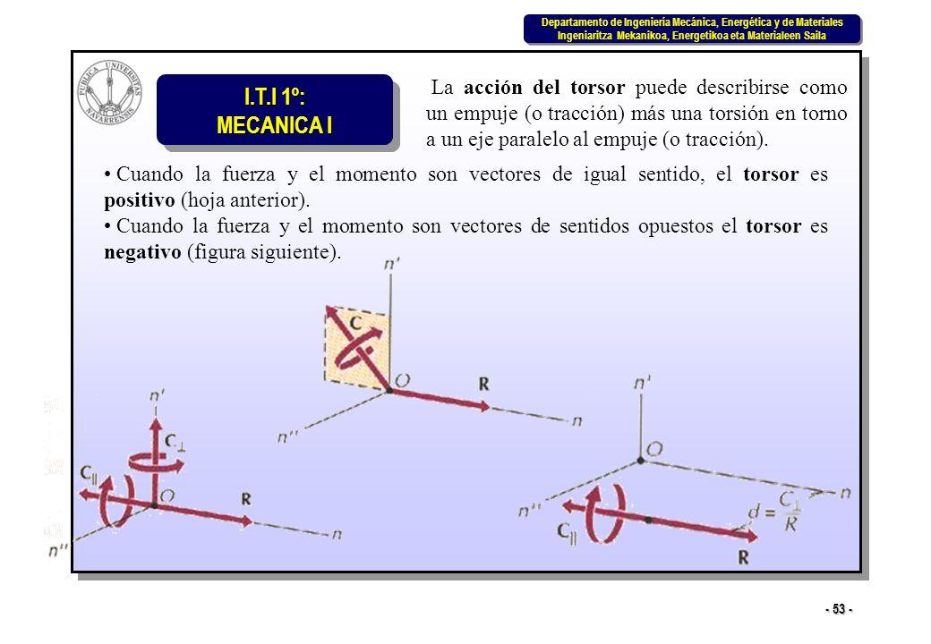 La acción del torsor puede describirse como un empuje (o tracción) más una torsión en torno a un eje paralelo al empuje (o tracción).
