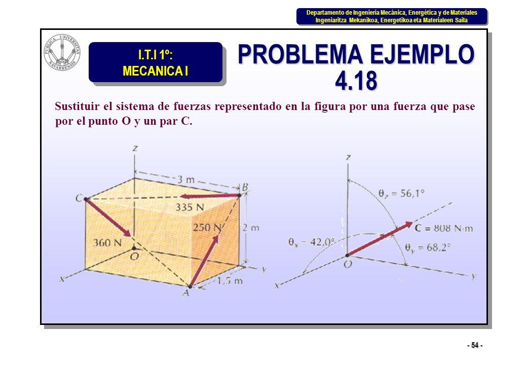 PROBLEMA EJEMPLO 4.18 Sustituir el sistema de fuerzas representado en la figura por una fuerza que pase por el punto O y un par C.