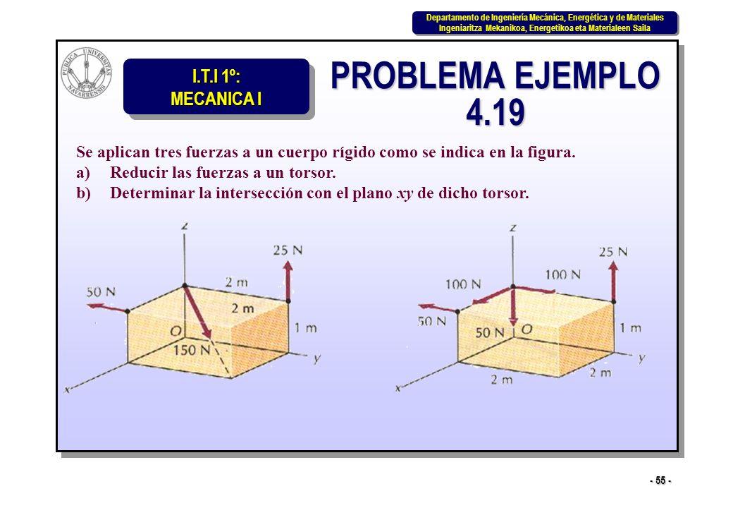 PROBLEMA EJEMPLO 4.19 Se aplican tres fuerzas a un cuerpo rígido como se indica en la figura. Reducir las fuerzas a un torsor.