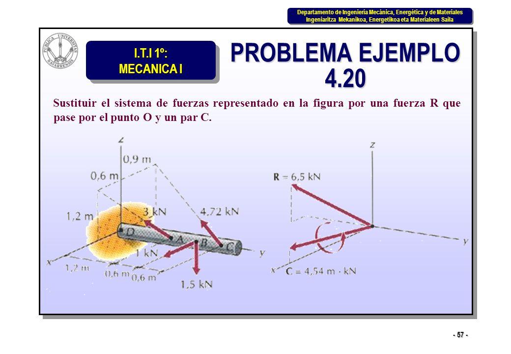 PROBLEMA EJEMPLO 4.20 Sustituir el sistema de fuerzas representado en la figura por una fuerza R que pase por el punto O y un par C.