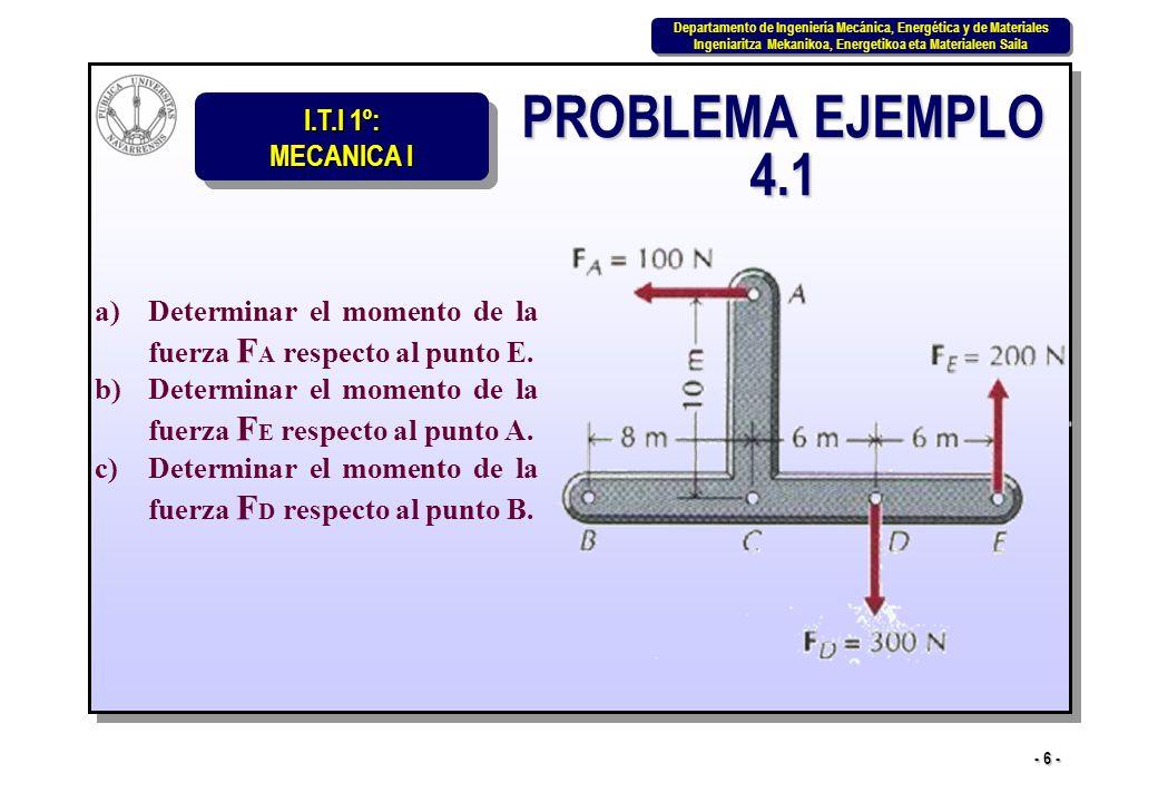 PROBLEMA EJEMPLO 4.1 Determinar el momento de la fuerza FA respecto al punto E. Determinar el momento de la fuerza FE respecto al punto A.