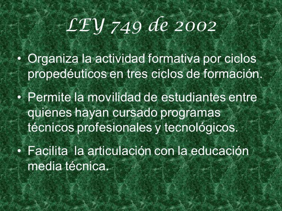 LEY 749 de 2002 Organiza la actividad formativa por ciclos propedéuticos en tres ciclos de formación.