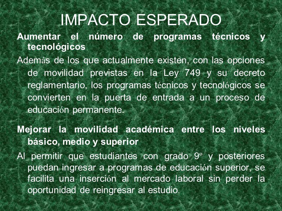 IMPACTO ESPERADO Aumentar el número de programas técnicos y tecnológicos.