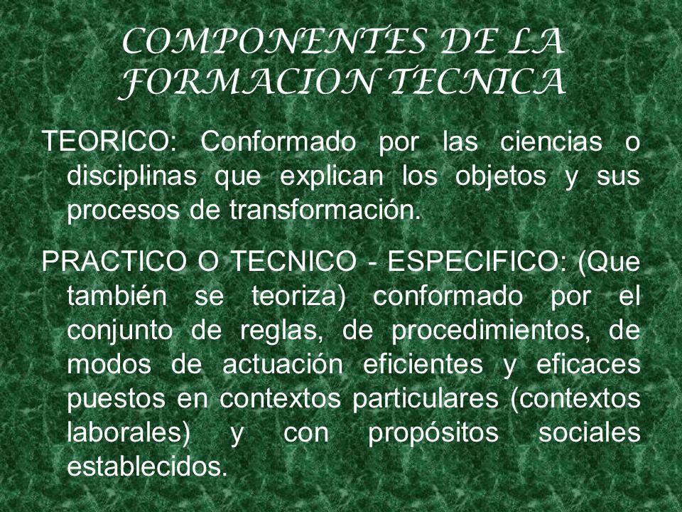 COMPONENTES DE LA FORMACION TECNICA