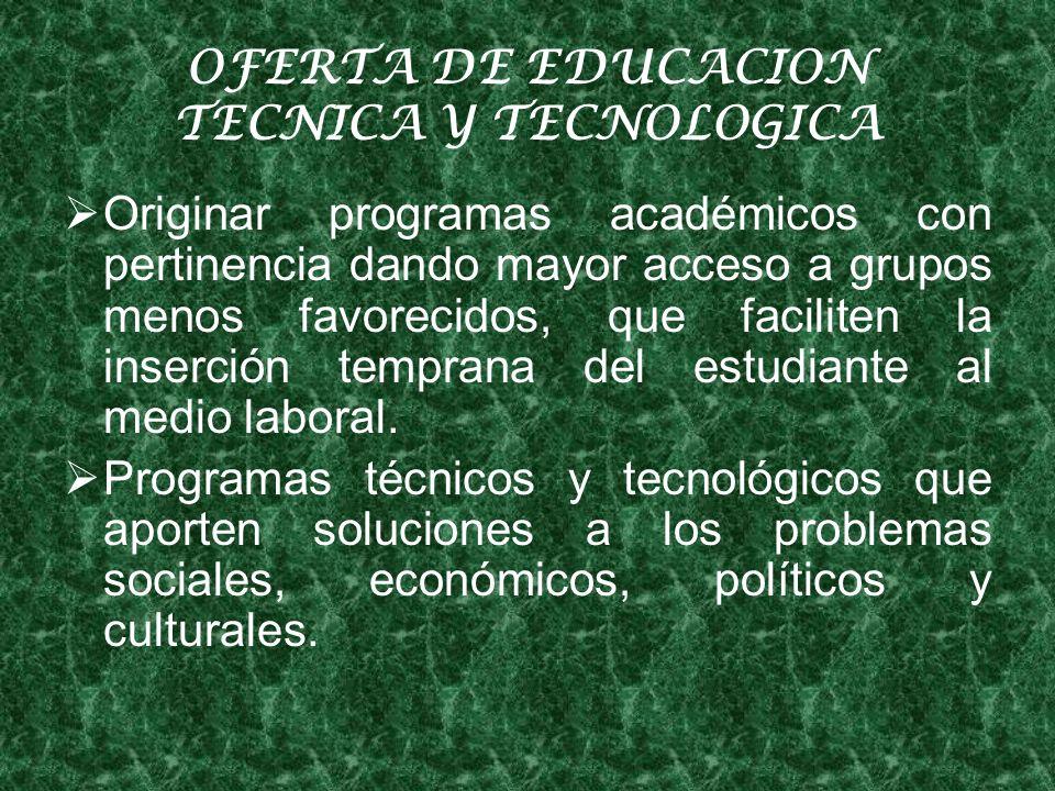 OFERTA DE EDUCACION TECNICA Y TECNOLOGICA