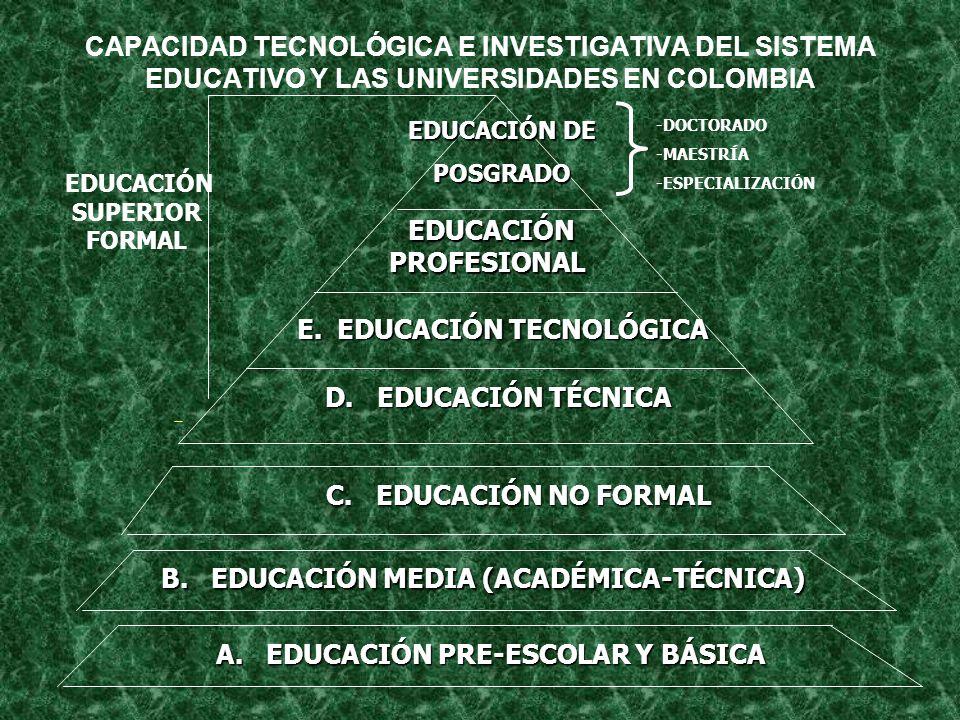 EDUCACIÓN PROFESIONAL