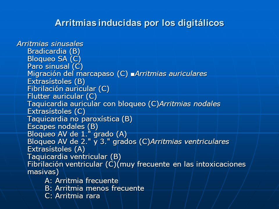 Arritmias inducidas por los digitálicos