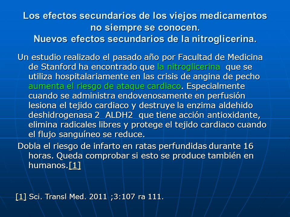 Los efectos secundarios de los viejos medicamentos no siempre se conocen. Nuevos efectos secundarios de la nitroglicerina.