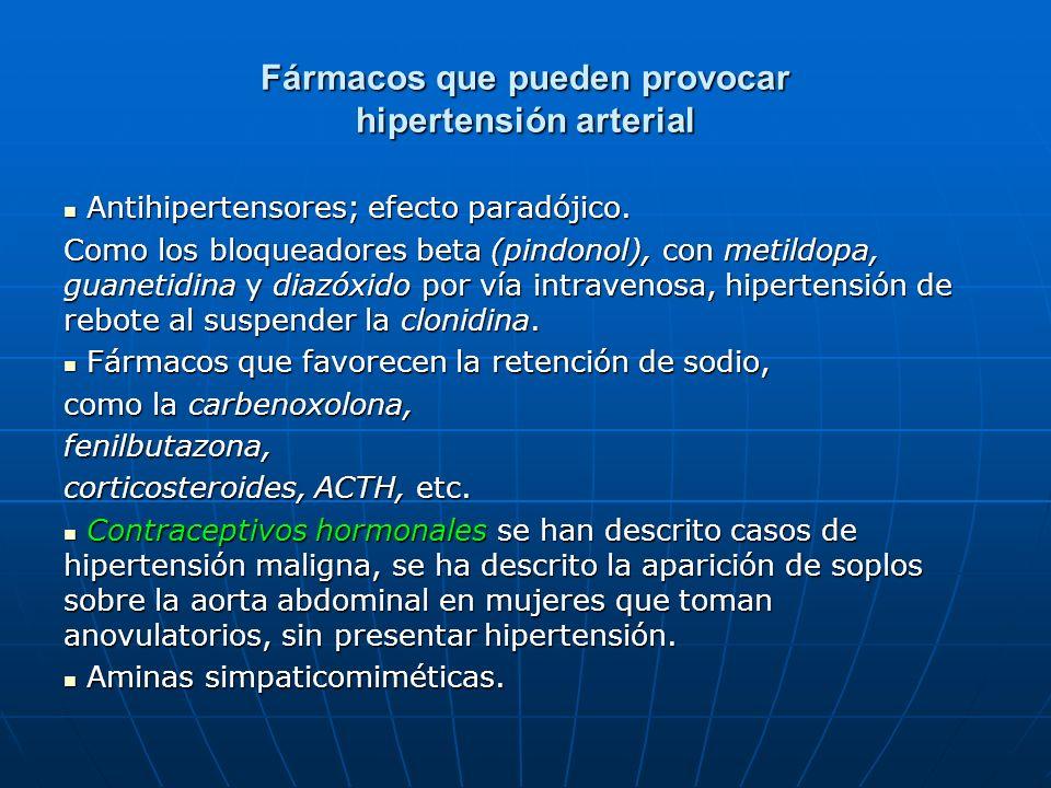 Fármacos que pueden provocar hipertensión arterial