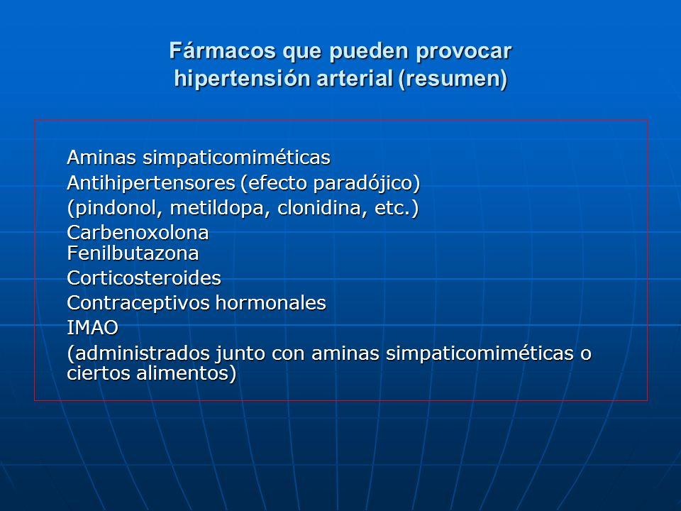 Fármacos que pueden provocar hipertensión arterial (resumen)