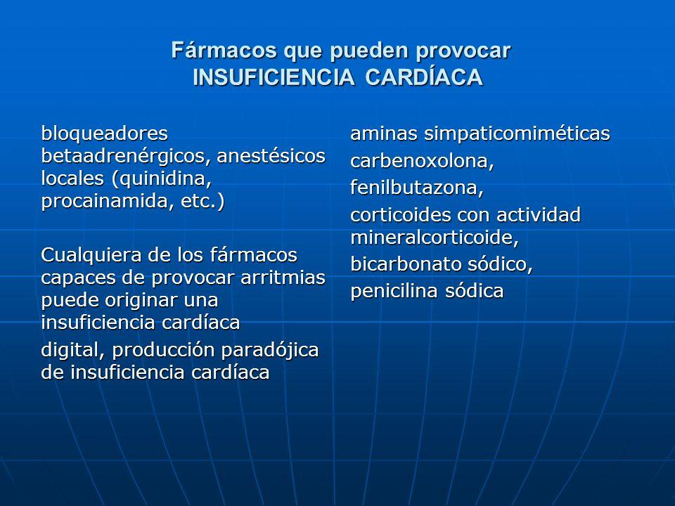 Fármacos que pueden provocar INSUFICIENCIA CARDÍACA