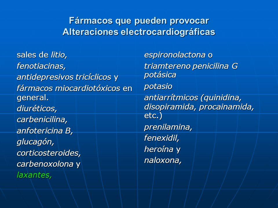 Fármacos que pueden provocar Alteraciones electrocardiográficas