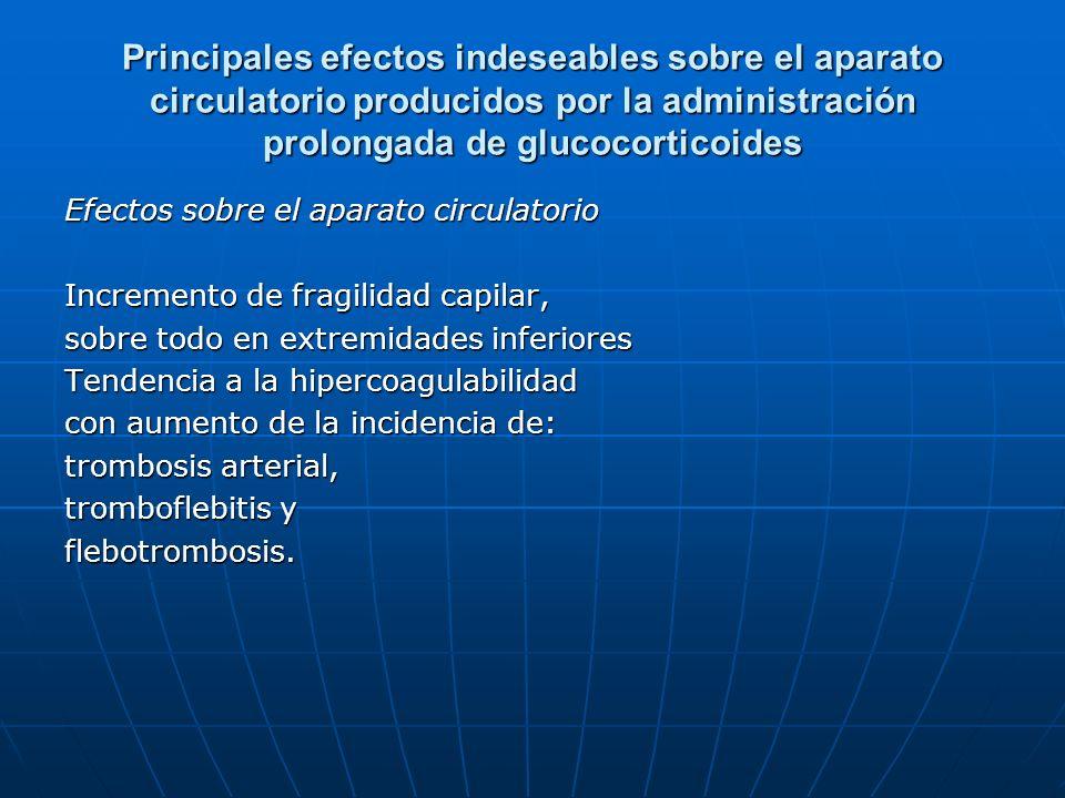 Principales efectos indeseables sobre el aparato circulatorio producidos por la administración prolongada de glucocorticoides