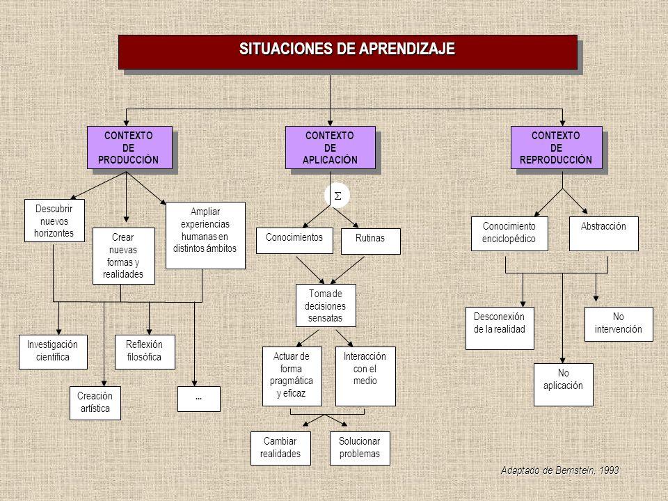 SITUACIONES DE APRENDIZAJE