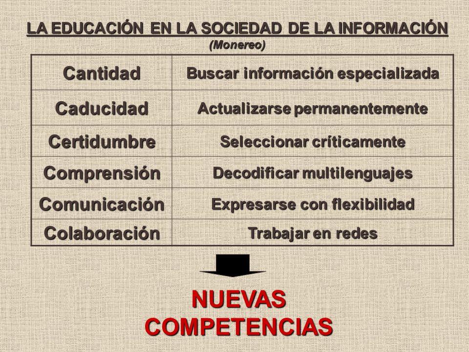 NUEVAS COMPETENCIAS Cantidad Caducidad Certidumbre Comprensión