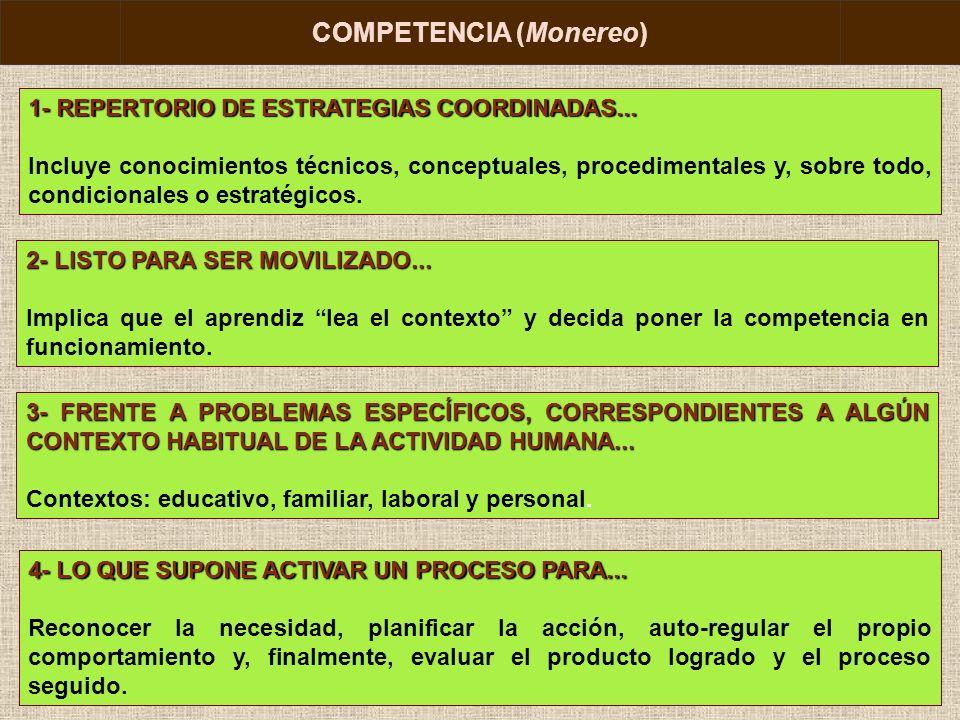 COMPETENCIA (Monereo)