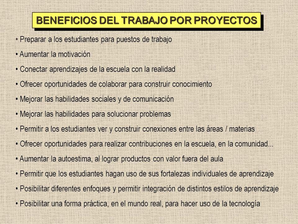 BENEFICIOS DEL TRABAJO POR PROYECTOS