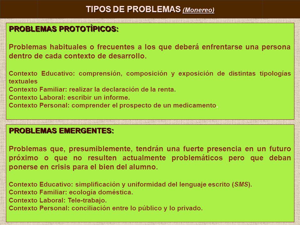 TIPOS DE PROBLEMAS (Monereo)