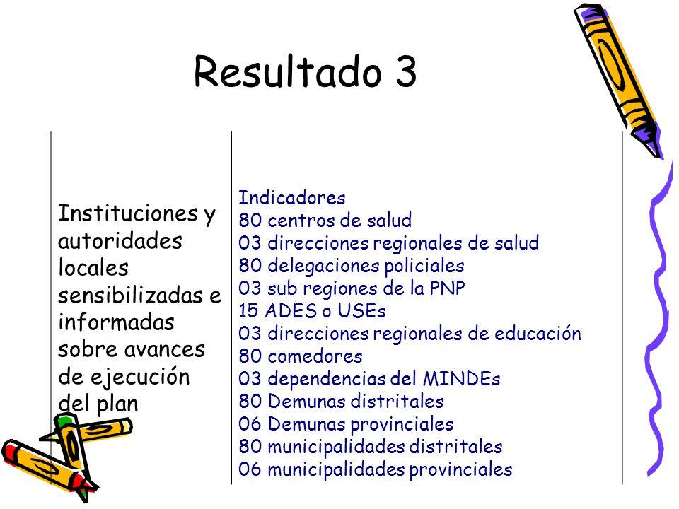 Resultado 3Instituciones y autoridades locales sensibilizadas e informadas sobre avances de ejecución del plan.