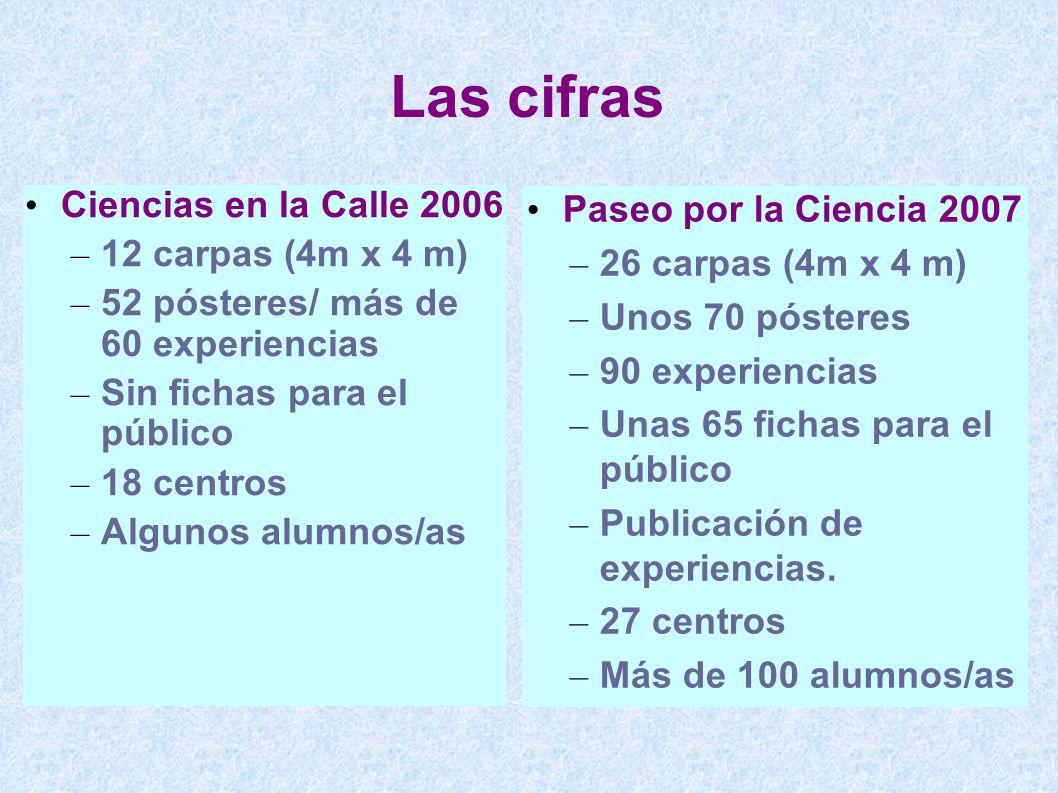 Las cifras Ciencias en la Calle 2006 12 carpas (4m x 4 m)