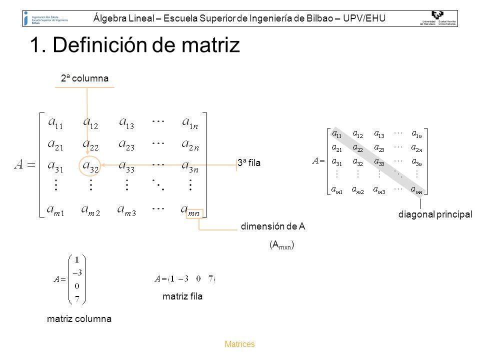 Álgebra Lineal – Escuela Superior de Ingeniería de Bilbao – UPV/EHU