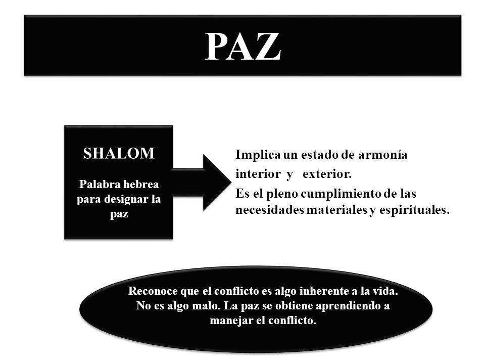 PAZ SHALOM Implica un estado de armonía interior y exterior.
