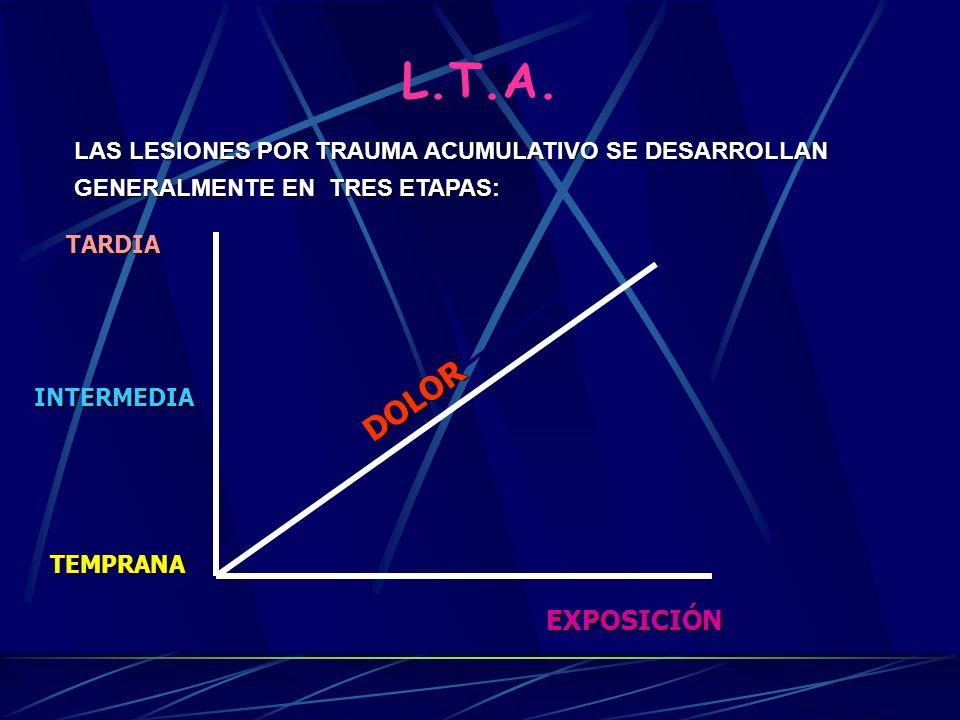 L.T.A. LAS LESIONES POR TRAUMA ACUMULATIVO SE DESARROLLAN. GENERALMENTE EN TRES ETAPAS: TARDIA. DOLOR.