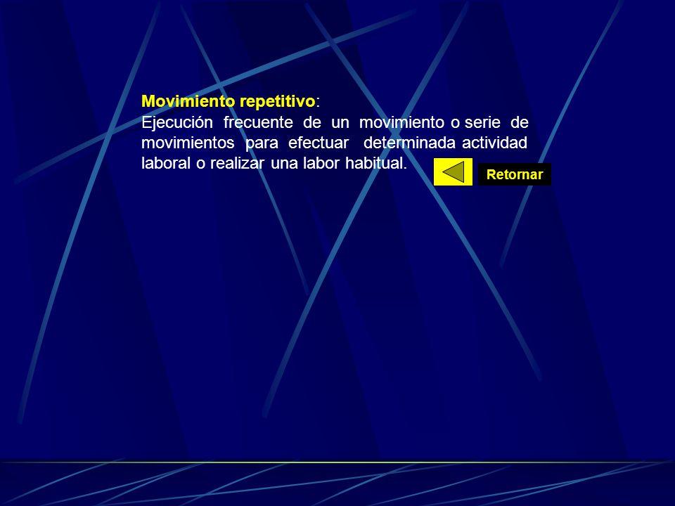 Movimiento repetitivo: Ejecución frecuente de un movimiento o serie de