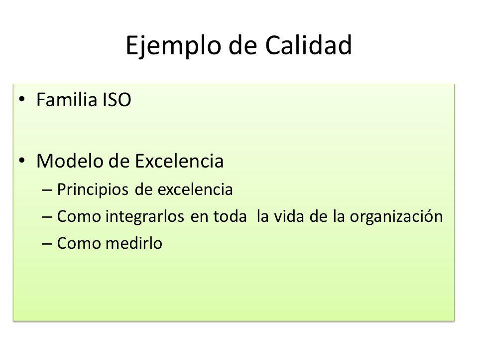 Ejemplo de Calidad Familia ISO Modelo de Excelencia