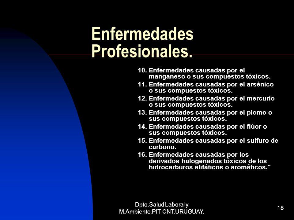 Enfermedades Profesionales.