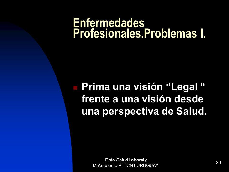 Enfermedades Profesionales.Problemas I.