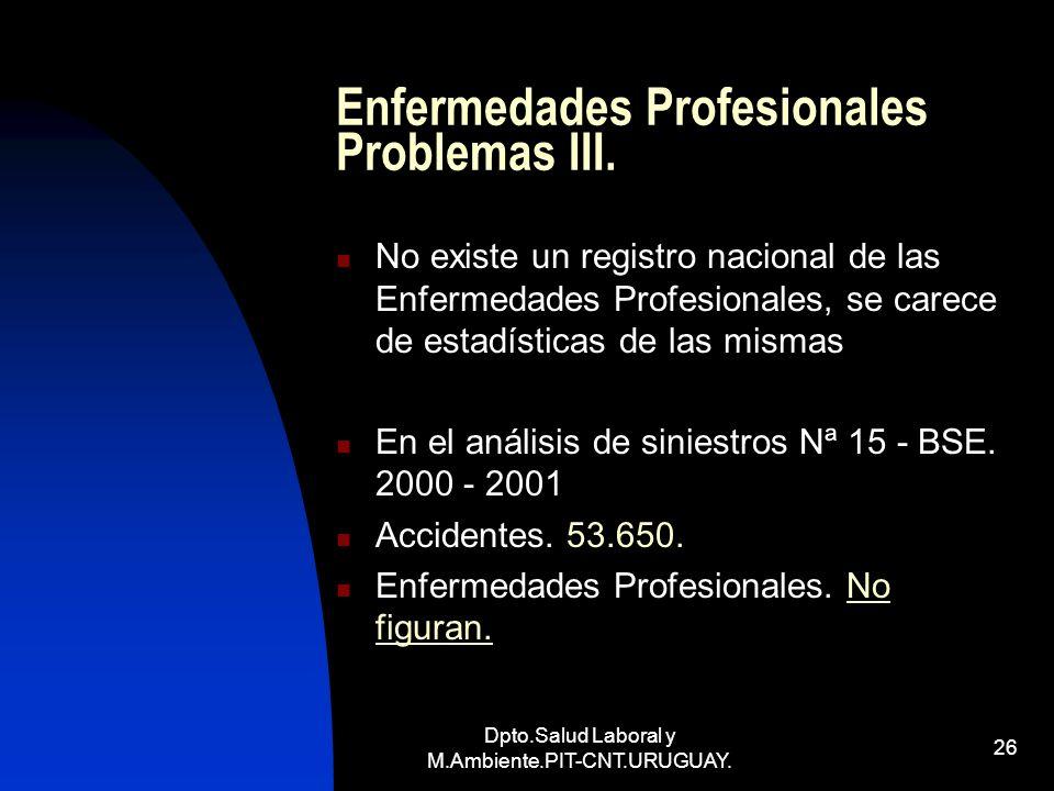 Enfermedades Profesionales Problemas III.